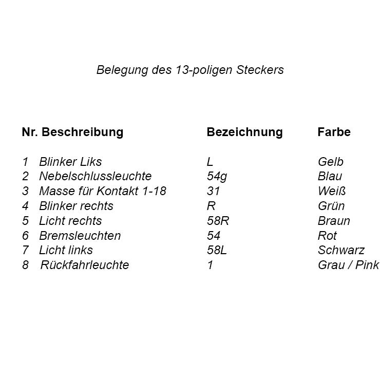 Fein 9 Poliger Anhängerschaltplan Galerie - Elektrische ...