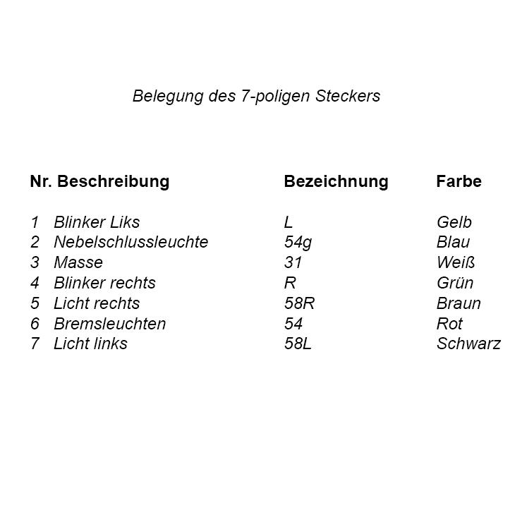 Steckerbelegung - Heku Fahrzeugbau