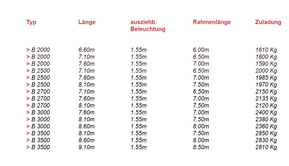 heku-bootsanhaenger-gebremst-tandemachse-fuer-segel-und-motorboote ...