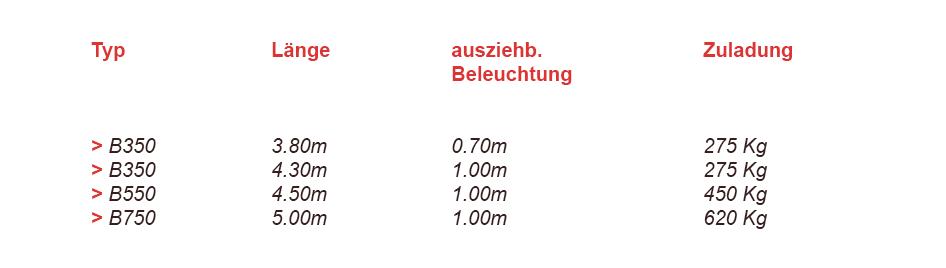 Bielefeld Bootsanhänger Basis - Serie - Heku Fahrzeugbau